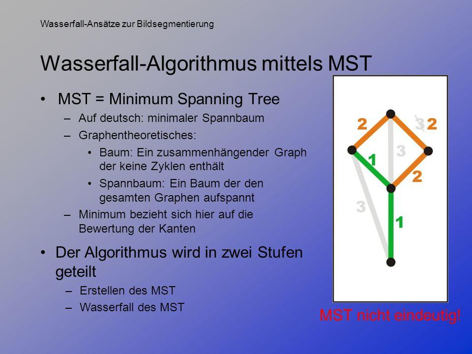 Wasserfall-Ansätze zur Bildsegmentierung © by Philipp Jester, pjes@gmx.de Wasserfall-Algorithmus mittels MST MST = Minimum Spanning Tree –Auf deutsch: