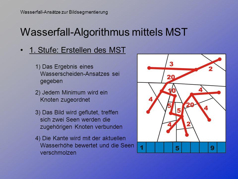 Wasserfall-Ansätze zur Bildsegmentierung © by Philipp Jester, pjes@gmx.de Wasserfall-Algorithmus mittels MST 1. Stufe: Erstellen des MST 1) Das Ergebn
