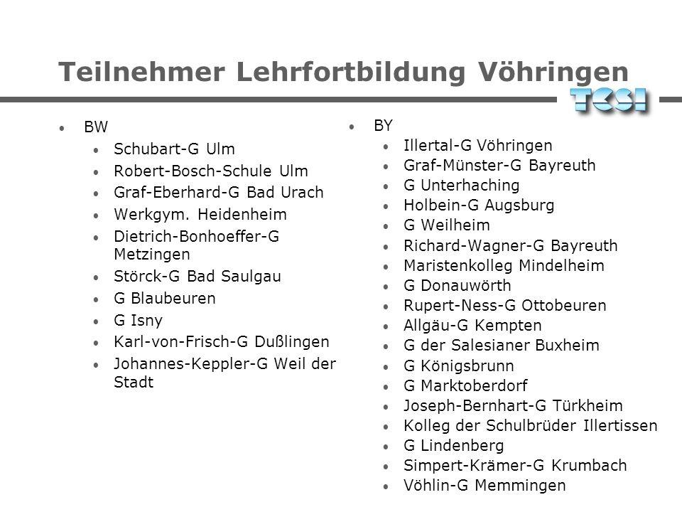 Lobbyisten Universität Ulm Prof. Dr. Günther Palm, Neuroinformatik Prof. Dr. Jörg Kaiser, Rechnerstrukturen Prof. Dr. Hans Wolff, Rektor der Universit