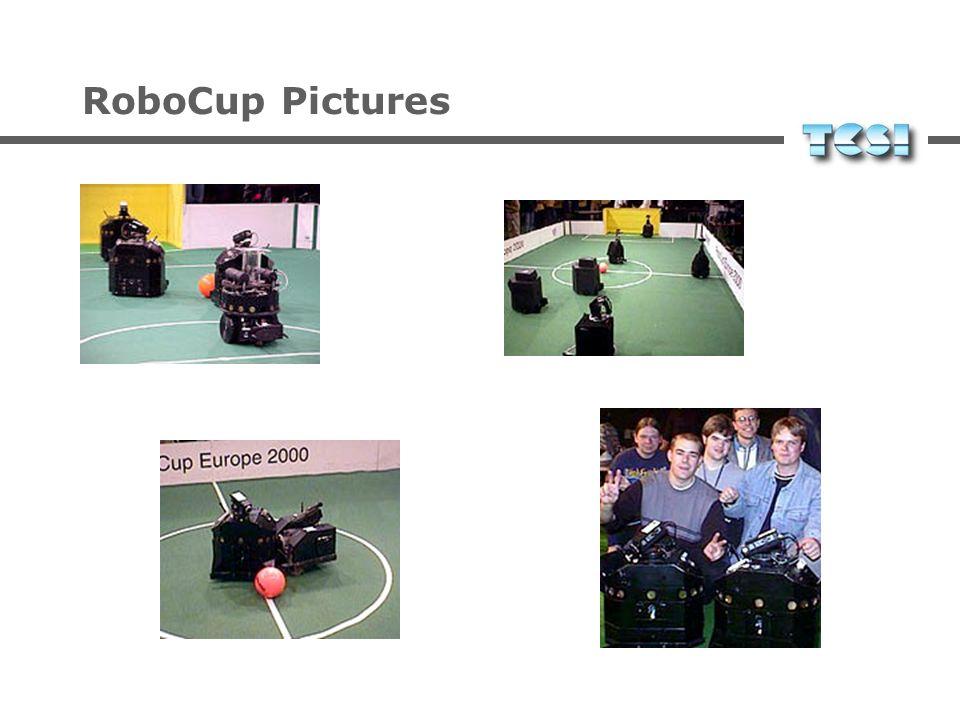 Video Demos RoboCup-98 Video Clips simulation league small-size league middle-size league Sony league RoboCup-99 Video Clips of F-2000 tournament