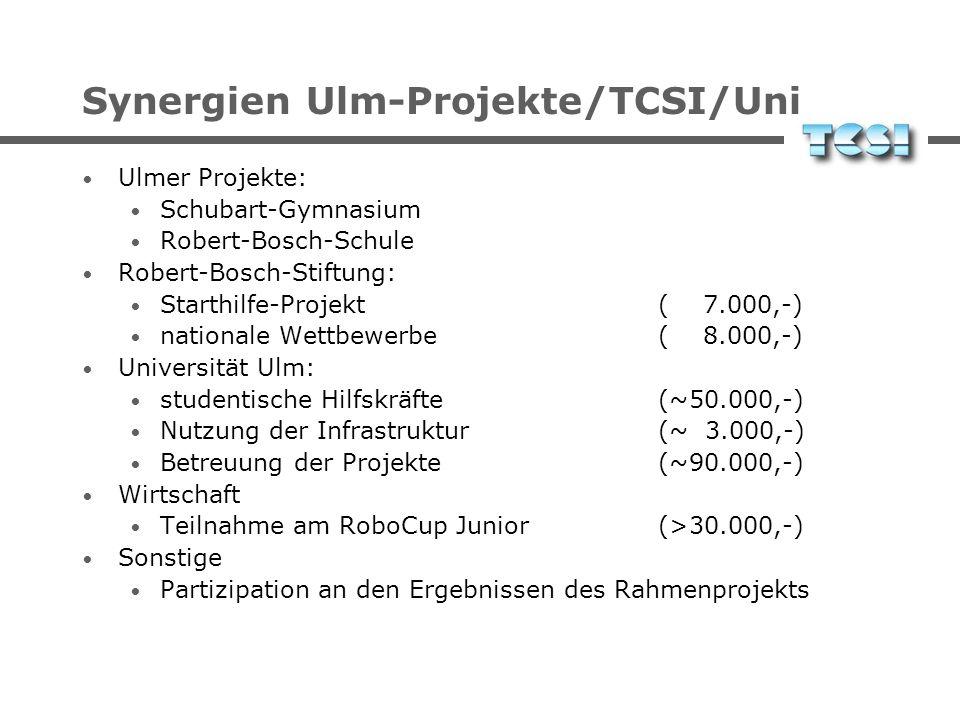 The Cool Science Institute Gerhard K. Kraetzschmar ___MEETING OB HARTUNG