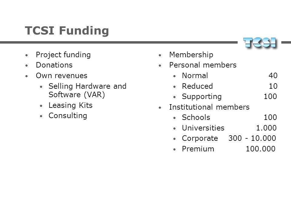 Entwicklung Ziele für Phase 1: Pilotprojekte an etwa 10-20 Gymnasien in BW + BY Förderung durch Politik und Wirtschaft Ziele für Phase 2: Technologisc