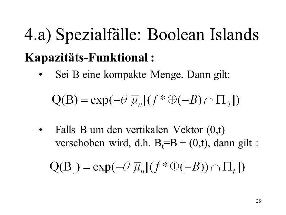 29 4.a) Spezialfälle: Boolean Islands Kapazitäts-Funktional : Sei B eine kompakte Menge. Dann gilt: Falls B um den vertikalen Vektor (0,t) verschoben