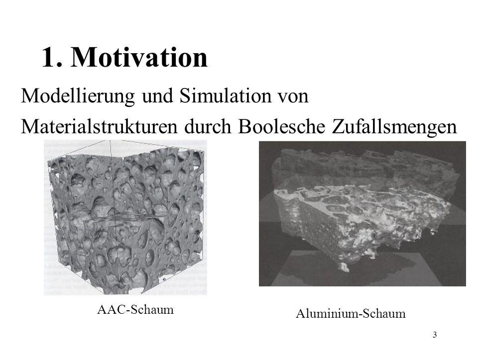3 1. Motivation Modellierung und Simulation von Materialstrukturen durch Boolesche Zufallsmengen AAC-Schaum Aluminium-Schaum