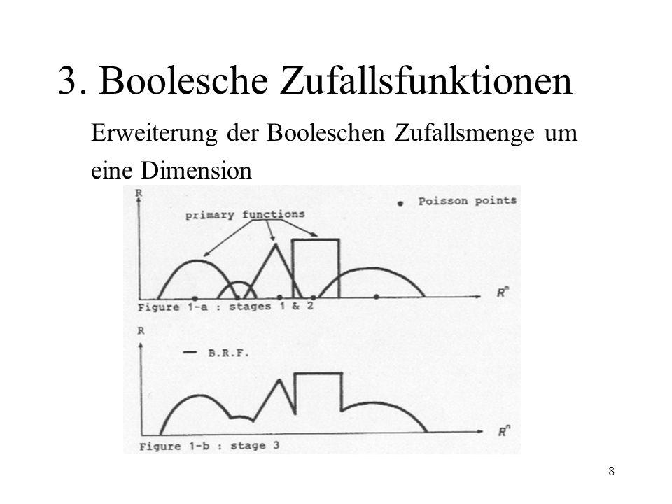 8 3. Boolesche Zufallsfunktionen Erweiterung der Booleschen Zufallsmenge um eine Dimension