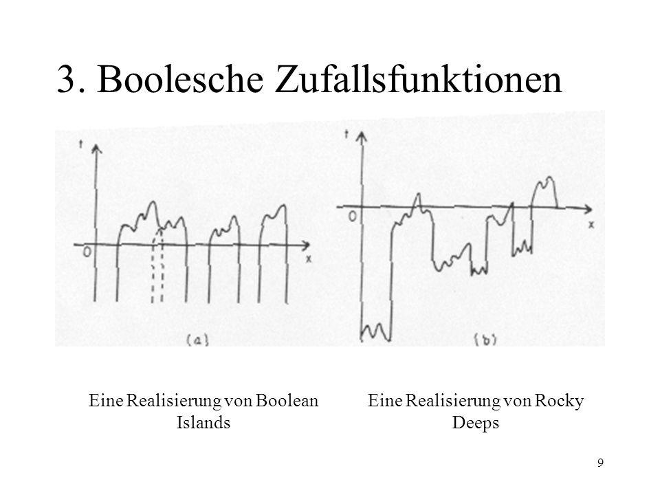 9 3. Boolesche Zufallsfunktionen Eine Realisierung von Boolean Islands Eine Realisierung von Rocky Deeps