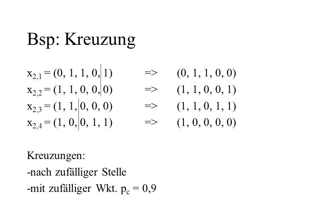Bsp: Kreuzung x 2,1 = (0, 1, 1, 0, 1)=> (0, 1, 1, 0, 0) x 2,2 = (1, 1, 0, 0, 0) => (1, 1, 0, 0, 1) x 2,3 = (1, 1, 0, 0, 0) => (1, 1, 0, 1, 1) x 2,4 =