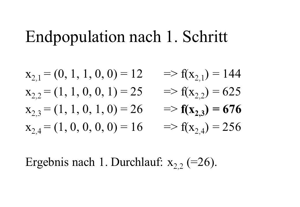 Endpopulation nach 1. Schritt x 2,1 = (0, 1, 1, 0, 0) = 12=> f(x 2,1 ) = 144 x 2,2 = (1, 1, 0, 0, 1) = 25=> f(x 2,2 ) = 625 x 2,3 = (1, 1, 0, 1, 0) =