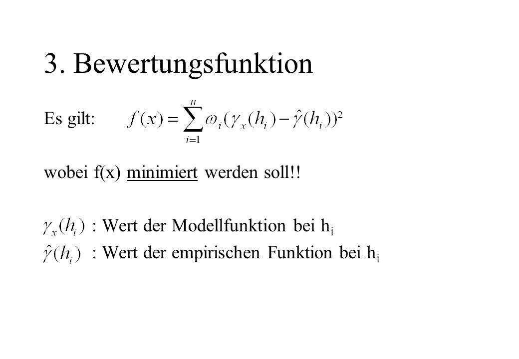 3. Bewertungsfunktion Es gilt: wobei f(x) minimiert werden soll!! : Wert der Modellfunktion bei h i : Wert der empirischen Funktion bei h i