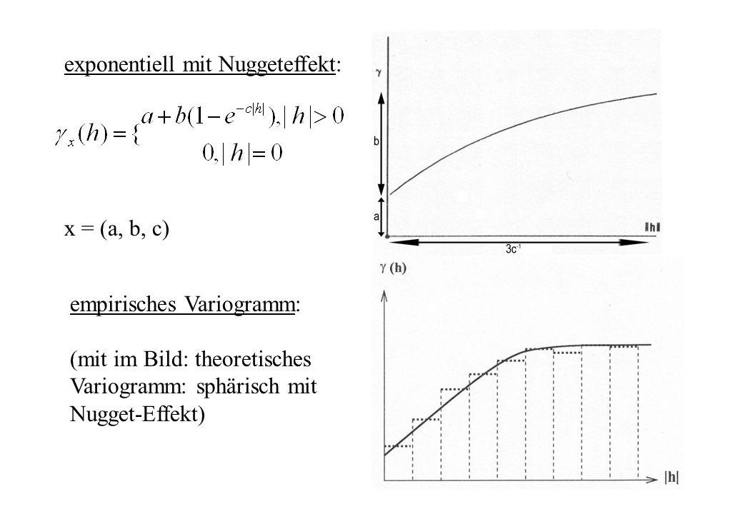 exponentiell mit Nuggeteffekt: x = (a, b, c) empirisches Variogramm: (mit im Bild: theoretisches Variogramm: sphärisch mit Nugget-Effekt)