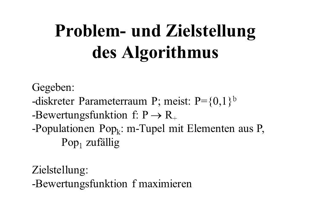 Gegeben: -diskreter Parameterraum P; meist: P={0,1} b -Bewertungsfunktion f: P R + -Populationen Pop k : m-Tupel mit Elementen aus P, Pop 1 zufällig Zielstellung: -Bewertungsfunktion f maximieren Problem- und Zielstellung des Algorithmus