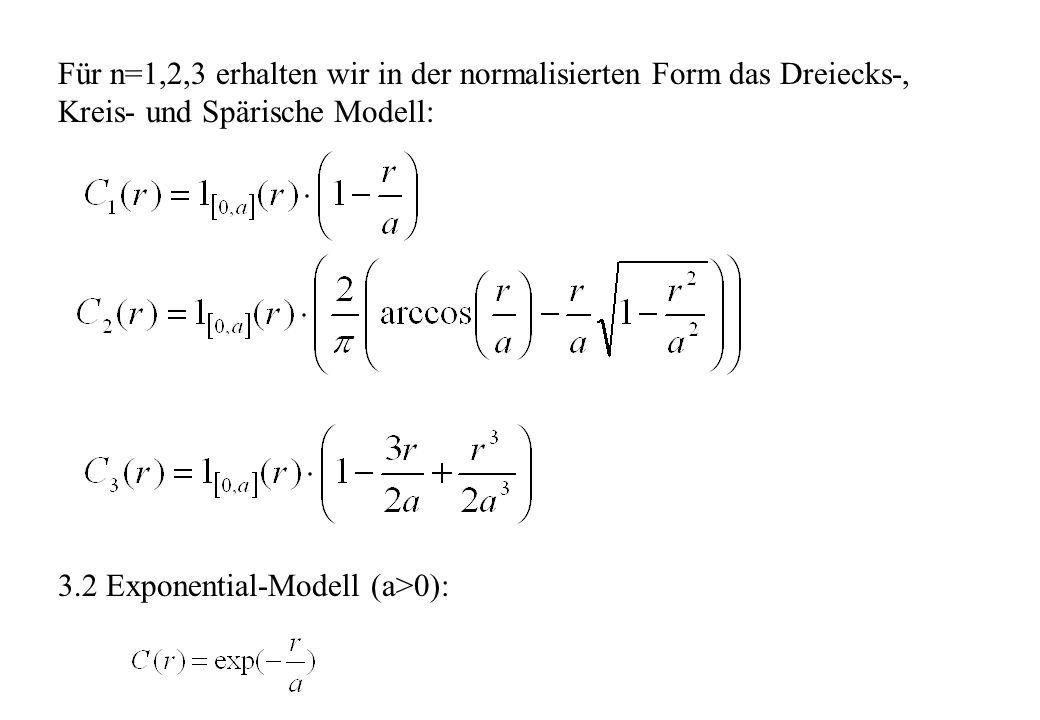 Für n=1,2,3 erhalten wir in der normalisierten Form das Dreiecks-, Kreis- und Spärische Modell: 3.2 Exponential-Modell (a>0):