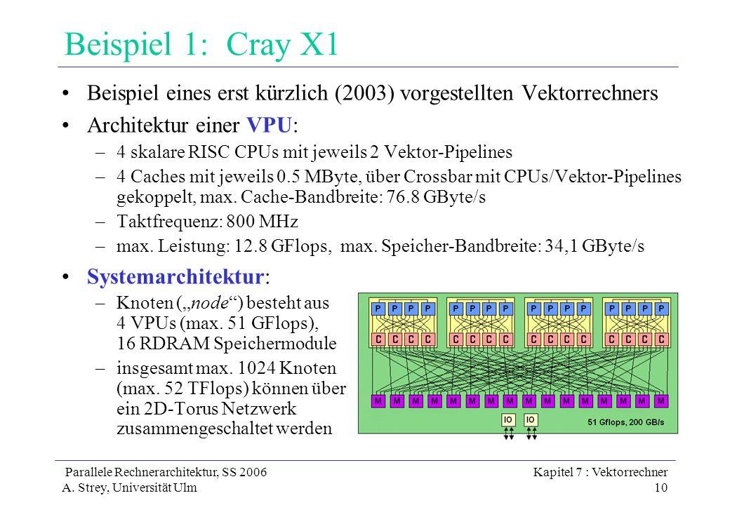 Parallele Rechnerarchitektur, SS 2006 A. Strey, Universität Ulm Kapitel 7 : Vektorrechner 10 Beispiel 1: Cray X1 Beispiel eines erst kürzlich (2003) v