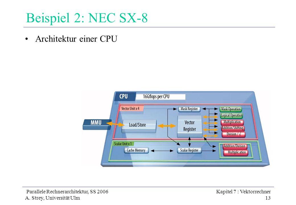Parallele Rechnerarchitektur, SS 2006 A. Strey, Universität Ulm Kapitel 7 : Vektorrechner 13 Beispiel 2: NEC SX-8 Architektur einer CPU