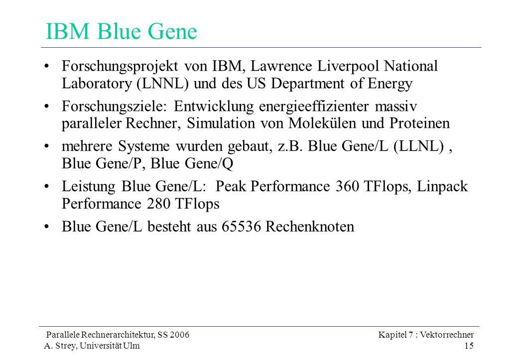 Parallele Rechnerarchitektur, SS 2006 A. Strey, Universität Ulm Kapitel 7 : Vektorrechner 15 IBM Blue Gene Forschungsprojekt von IBM, Lawrence Liverpo