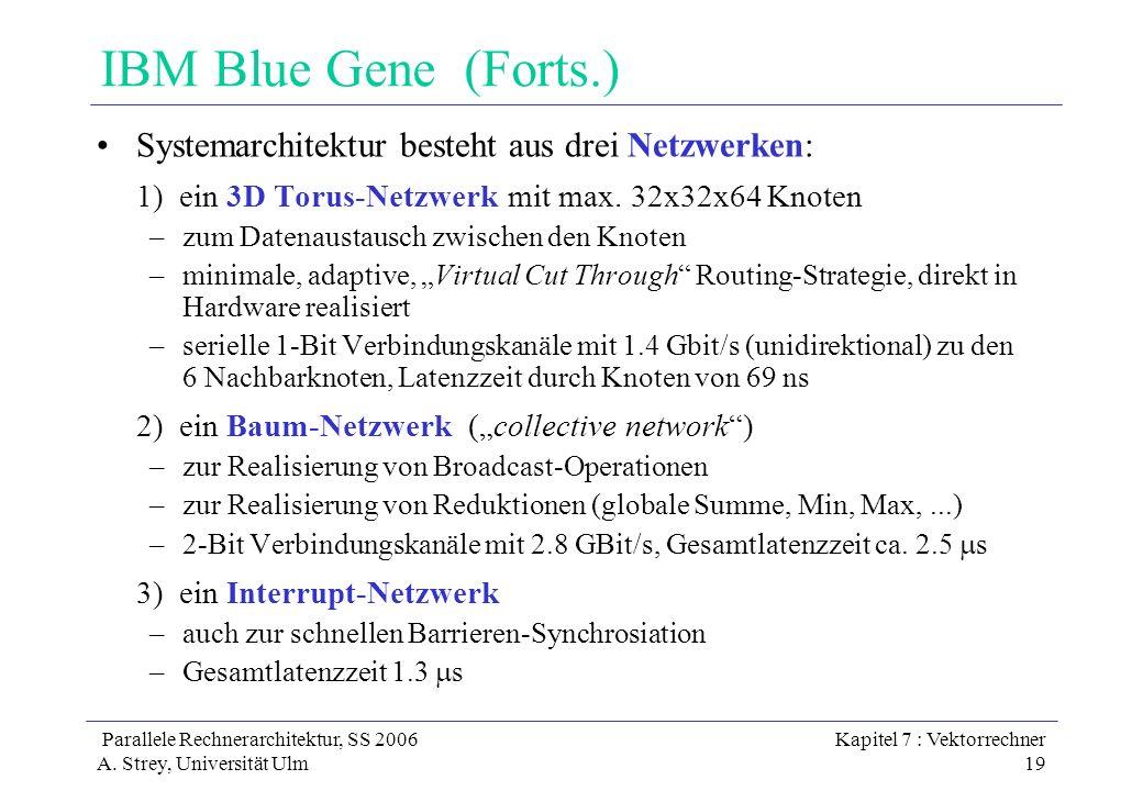 Parallele Rechnerarchitektur, SS 2006 A. Strey, Universität Ulm Kapitel 7 : Vektorrechner 19 IBM Blue Gene (Forts.) Systemarchitektur besteht aus drei