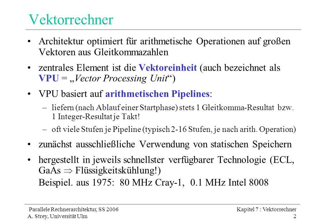 Parallele Rechnerarchitektur, SS 2006 A. Strey, Universität Ulm Kapitel 7 : Vektorrechner 2 Vektorrechner Architektur optimiert für arithmetische Oper
