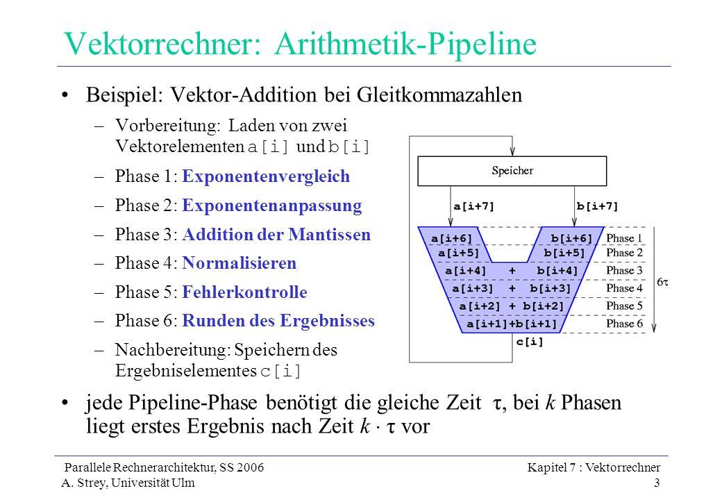 Parallele Rechnerarchitektur, SS 2006 A. Strey, Universität Ulm Kapitel 7 : Vektorrechner 3 Vektorrechner: Arithmetik-Pipeline Beispiel: Vektor-Additi