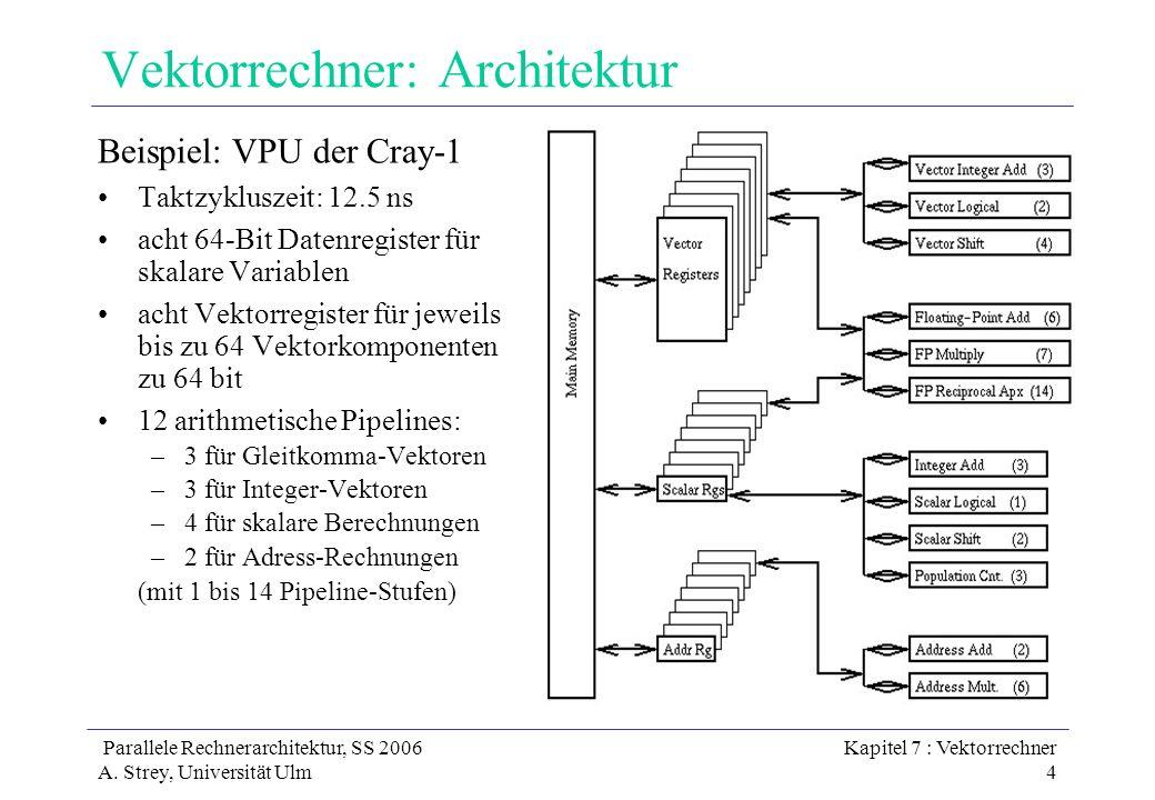 Parallele Rechnerarchitektur, SS 2006 A. Strey, Universität Ulm Kapitel 7 : Vektorrechner 4 Vektorrechner: Architektur Beispiel: VPU der Cray-1 Taktzy