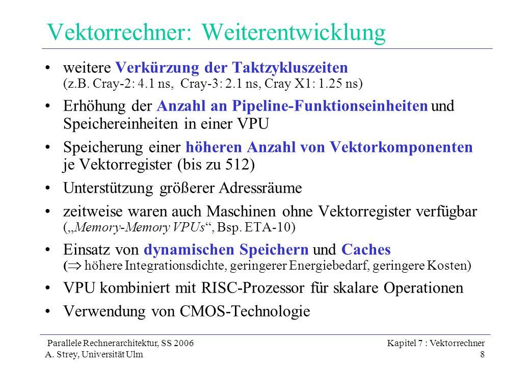 Parallele Rechnerarchitektur, SS 2006 A. Strey, Universität Ulm Kapitel 7 : Vektorrechner 8 Vektorrechner: Weiterentwicklung weitere Verkürzung der Ta