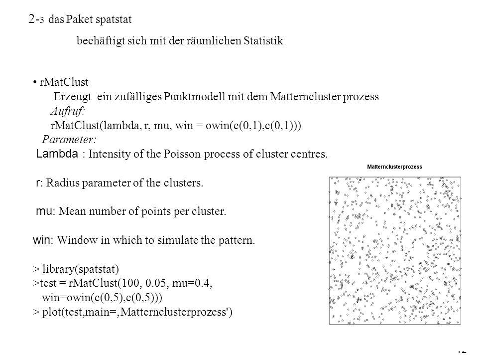 12 2- 3 das Paket spatstat bechäftigt sich mit der räumlichen Statistik rMatClust Erzeugt ein zufälliges Punktmodell mit dem Matterncluster prozess Aufruf: rMatClust(lambda, r, mu, win = owin(c(0,1),c(0,1))) Parameter: Lambda : Intensity of the Poisson process of cluster centres.