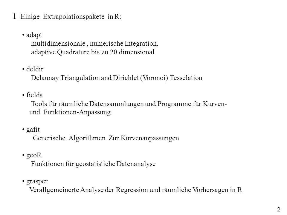 2 1 - Einige Extrapolationspakete in R: adapt multidimensionale, numerische Integration.