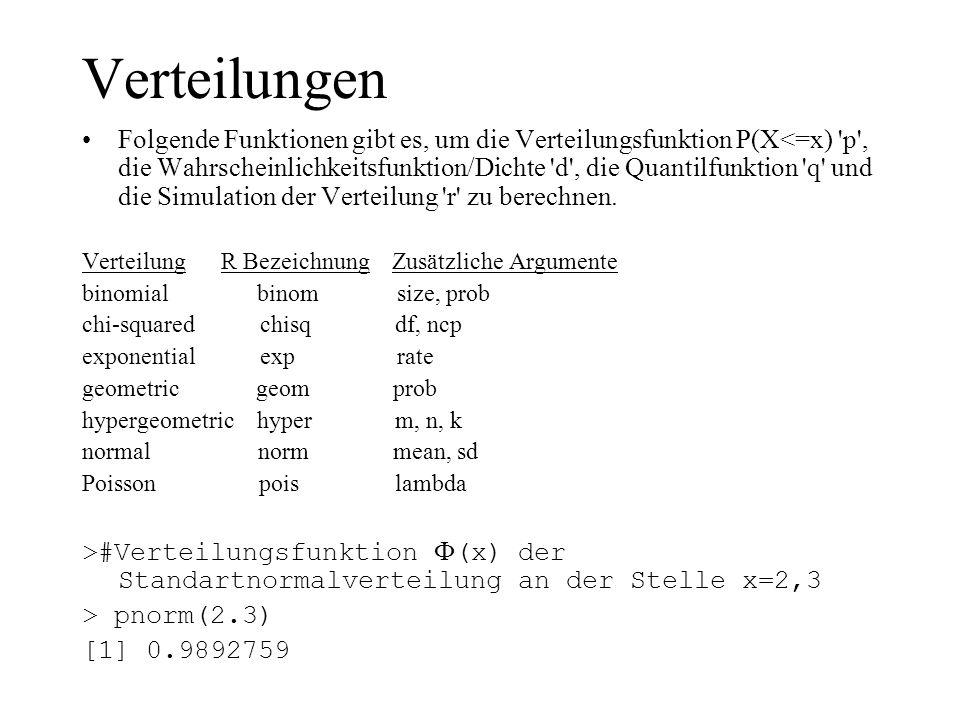 Verteilungen Folgende Funktionen gibt es, um die Verteilungsfunktion P(X<=x) 'p', die Wahrscheinlichkeitsfunktion/Dichte 'd', die Quantilfunktion 'q'