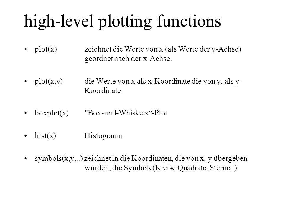 high-level plotting functions plot(x) zeichnet die Werte von x (als Werte der y-Achse) geordnet nach der x-Achse. plot(x,y) die Werte von x als x-Koor