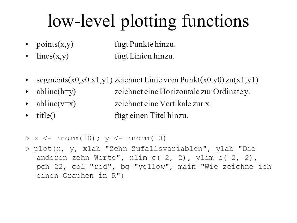 low-level plotting functions points(x,y)fügt Punkte hinzu. lines(x,y)fügt Linien hinzu. segments(x0,y0,x1,y1)zeichnet Linie vom Punkt(x0,y0) zu(x1,y1)