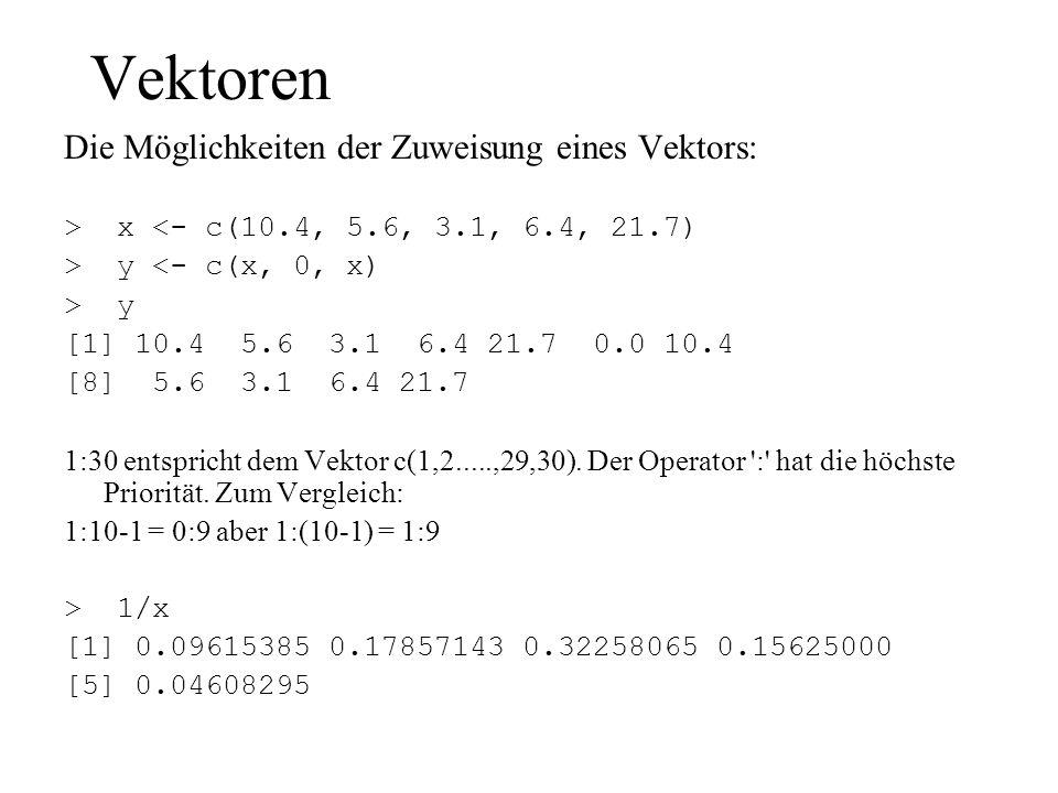 Vektoren Die Möglichkeiten der Zuweisung eines Vektors: > x <- c(10.4, 5.6, 3.1, 6.4, 21.7) > y <- c(x, 0, x) > y [1] 10.4 5.6 3.1 6.4 21.7 0.0 10.4 [
