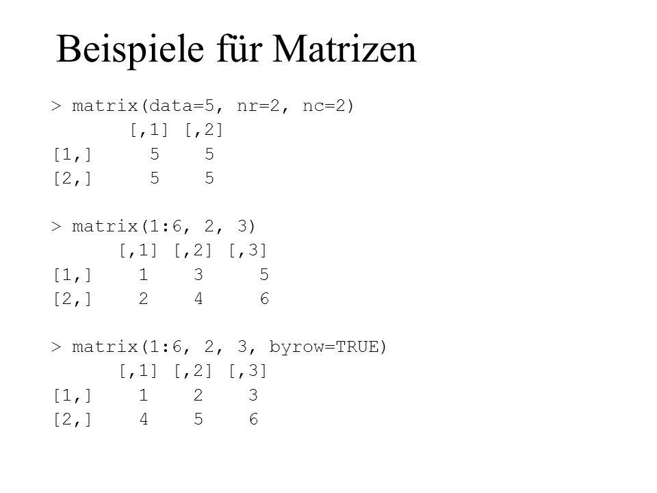 Beispiele für Matrizen > matrix(data=5, nr=2, nc=2) [,1] [,2] [1,] 5 5 [2,] 5 5 > matrix(1:6, 2, 3) [,1] [,2] [,3] [1,] 1 3 5 [2,] 2 4 6 > matrix(1:6,