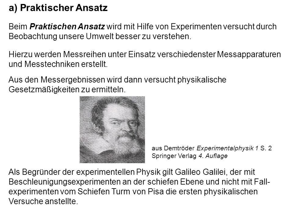 b) Theoretischer Ansatz Die Geburtsstunde des theoretischen Ansatzes in der Physik liegt in den Überlegungen der Naturphilosophen der Antike.