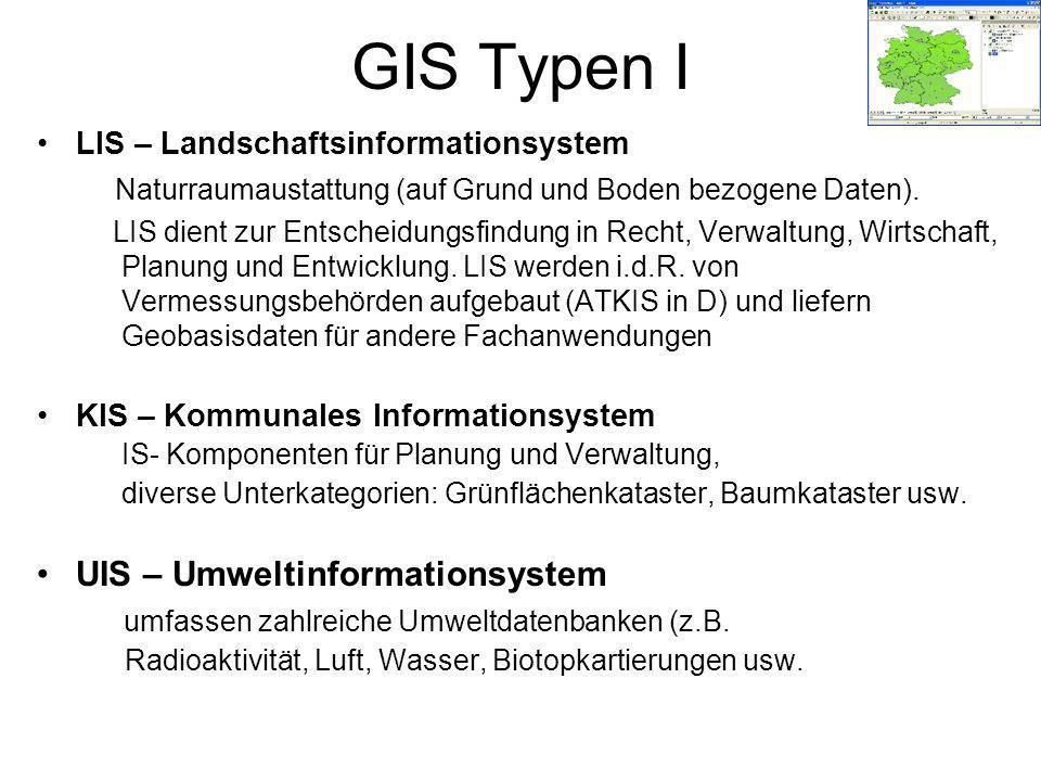 LIS – Landschaftsinformationsystem Naturraumaustattung (auf Grund und Boden bezogene Daten). LIS dient zur Entscheidungsfindung in Recht, Verwaltung,
