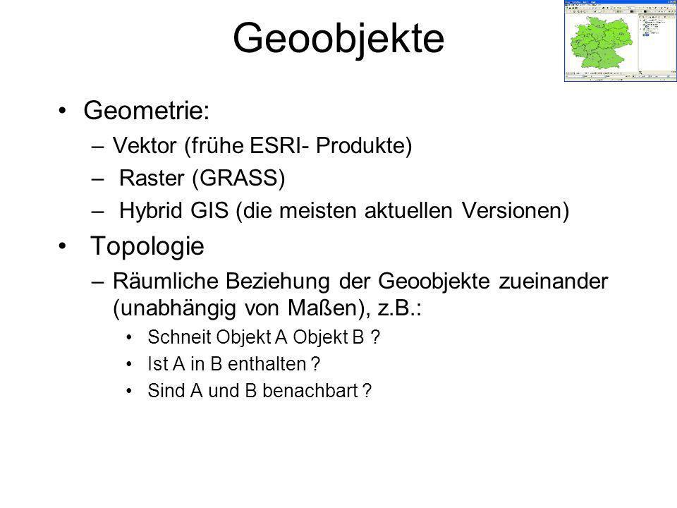 Geometrie: –Vektor (frühe ESRI- Produkte) – Raster (GRASS) – Hybrid GIS (die meisten aktuellen Versionen) Topologie –Räumliche Beziehung der Geoobjekte zueinander (unabhängig von Maßen), z.B.: Schneit Objekt A Objekt B .