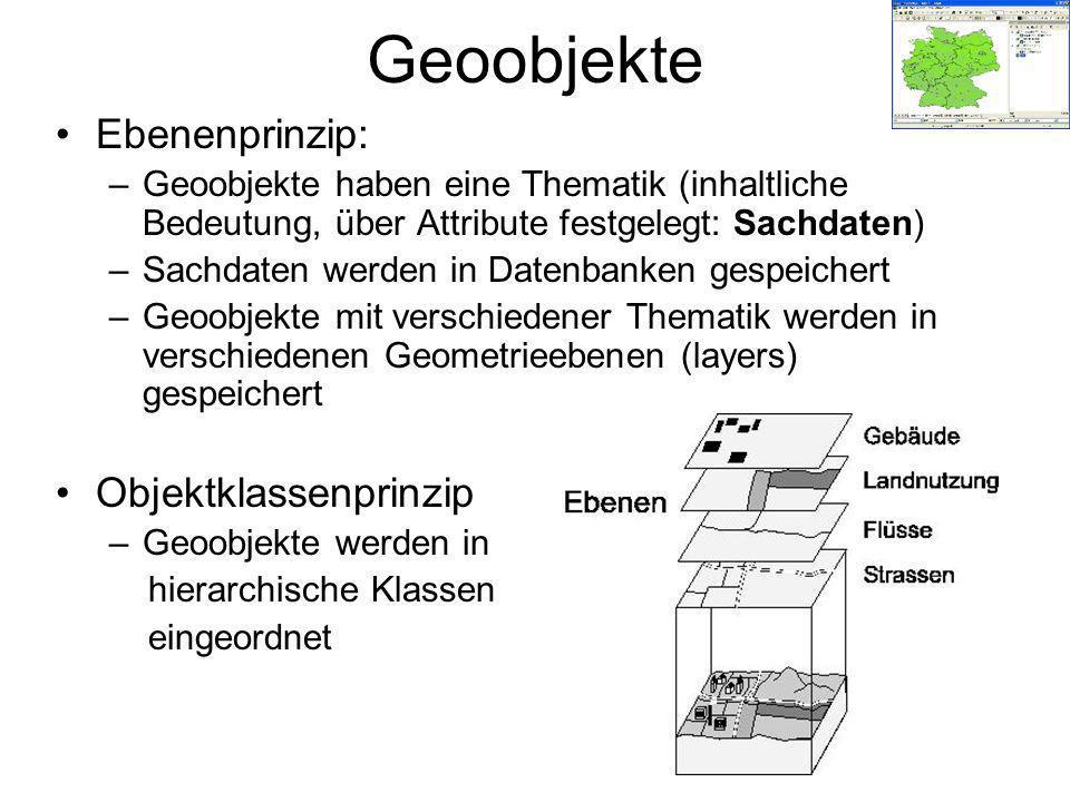 Ebenenprinzip: –Geoobjekte haben eine Thematik (inhaltliche Bedeutung, über Attribute festgelegt: Sachdaten) –Sachdaten werden in Datenbanken gespeichert –Geoobjekte mit verschiedener Thematik werden in verschiedenen Geometrieebenen (layers) gespeichert Objektklassenprinzip –Geoobjekte werden in hierarchische Klassen eingeordnet