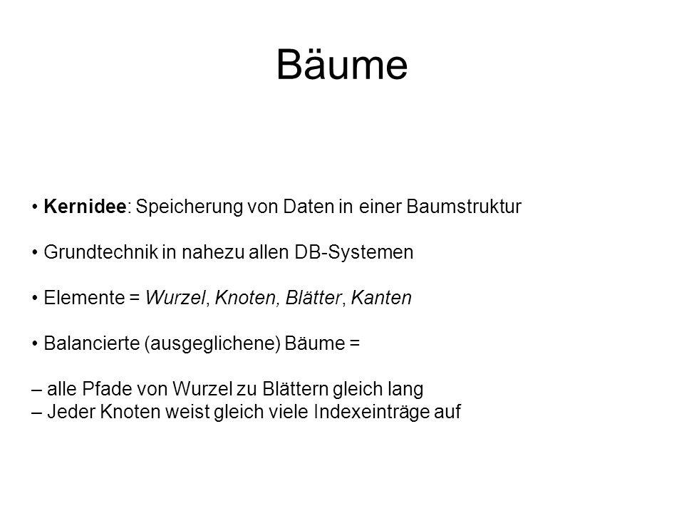 B-Baum B steht nicht für Binär-Baum!!!!.Sondern für Balanciert .