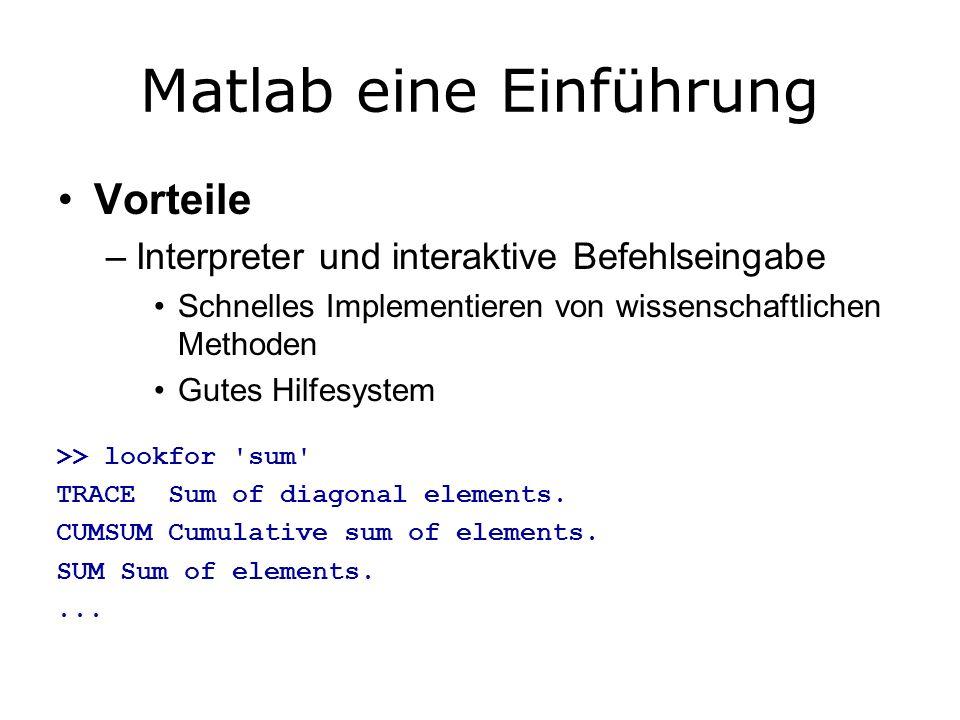 Matlab eine Einführung Vorteile –Interpreter und interaktive Befehlseingabe Schnelles Implementieren von wissenschaftlichen Methoden Gutes Hilfesystem >> lookfor sum TRACE Sum of diagonal elements.