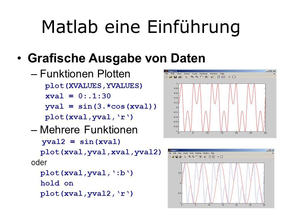 Matlab eine Einführung Grafische Ausgabe von Daten –Funktionen Plotten plot(XVALUES,YVALUES) xval = 0:.1:30 yval = sin(3.*cos(xval)) plot(xval,yval,r) –Mehrere Funktionen yval2 = sin(xval) plot(xval,yval,xval,yval2) oder plot(xval,yval,:b) hold on plot(xval,yval2,r)