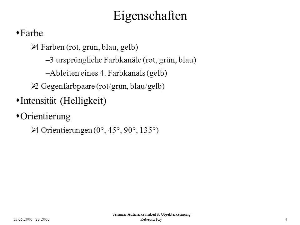 15.05.2000 - SS 2000 Seminar Aufmerksamkeit & Objekterkennung Rebecca Fay 4 Eigenschaften Farbe 4 Farben (rot, grün, blau, gelb) –3 ursprüngliche Farbkanäle (rot, grün, blau) –Ableiten eines 4.