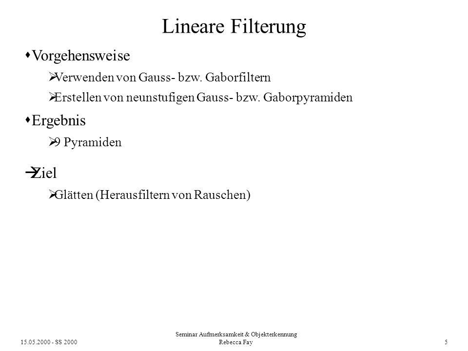 15.05.2000 - SS 2000 Seminar Aufmerksamkeit & Objekterkennung Rebecca Fay 16 Referenz IEEE Transactions on Pattern Analysis and Machine Intelligence, Vol.