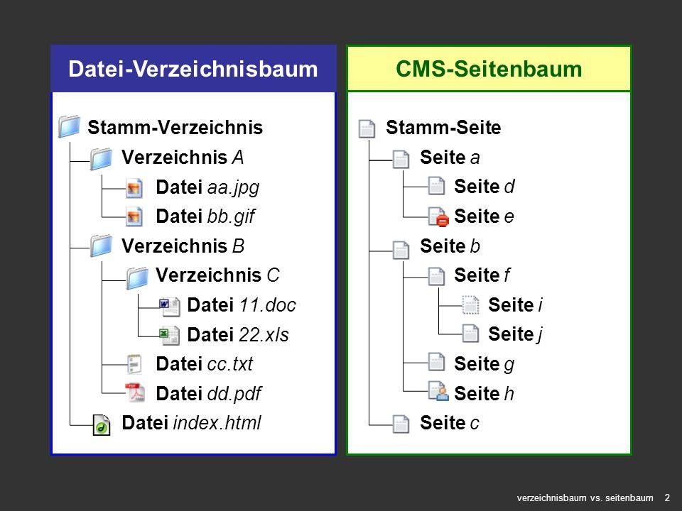 2 verzeichnisbaum vs. seitenbaum Stamm-Verzeichnis Verzeichnis A Datei aa.jpg Datei bb.gif Verzeichnis B Verzeichnis C Datei 11.doc Datei 22.xls Datei