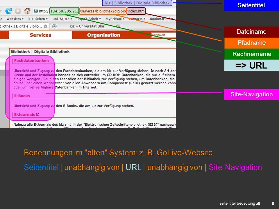 6 seitentitel bedeutung alt Site-Navigation Rechnername Pfadname Dateiname Seitentitel => URL Benennungen im