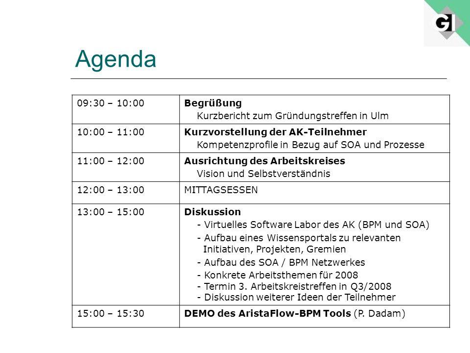 Agenda 09:30 – 10:00Begrüßung Kurzbericht zum Gründungstreffen in Ulm 10:00 – 11:00Kurzvorstellung der AK-Teilnehmer Kompetenzprofile in Bezug auf SOA