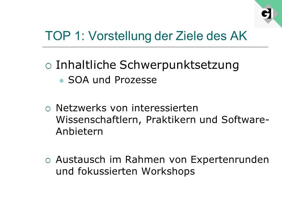 TOP 1: Vorstellung der Ziele des AK Inhaltliche Schwerpunktsetzung SOA und Prozesse Netzwerks von interessierten Wissenschaftlern, Praktikern und Soft