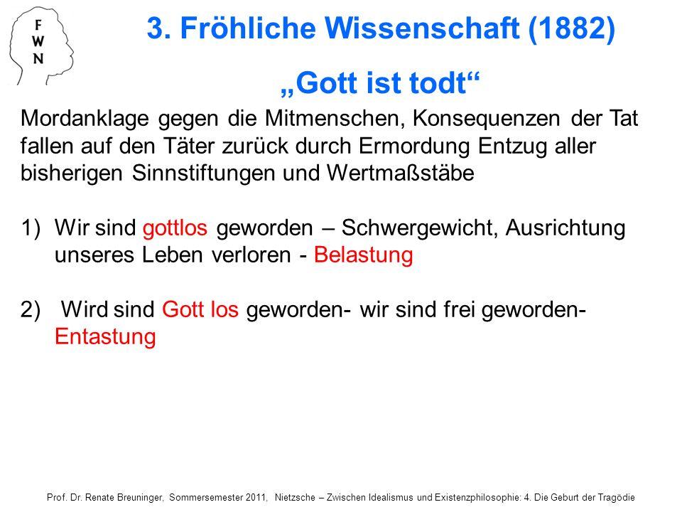 Prof. Dr. Renate Breuninger, Sommersemester 2011, Nietzsche – Zwischen Idealismus und Existenzphilosophie: 4. Die Geburt der Tragödie Mordanklage gege