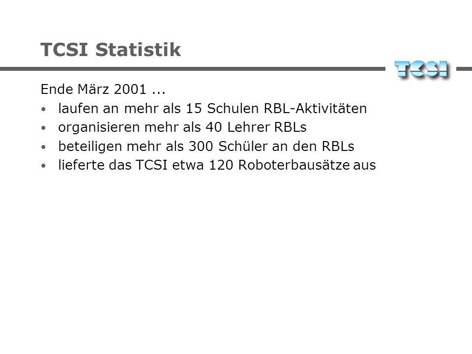 TCSI Statistik Ende März 2001... laufen an mehr als 15 Schulen RBL-Aktivitäten organisieren mehr als 40 Lehrer RBLs beteiligen mehr als 300 Schüler an