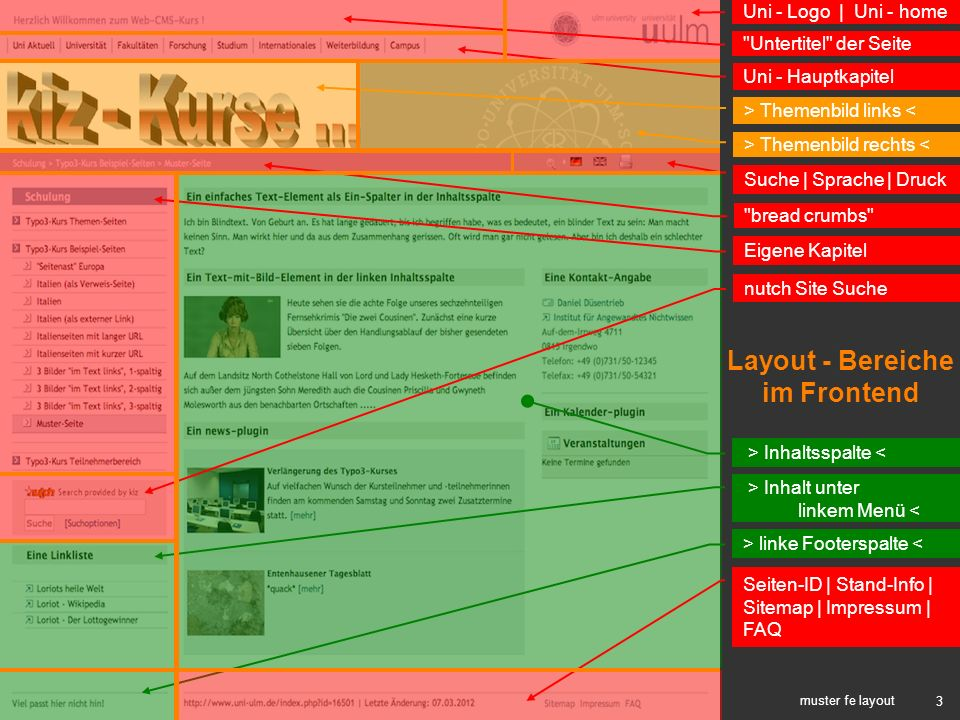 4 muster fe inhalte Text mit Bild Inhaltselemente Format-Vorlagen Text < Kontaktangabe Kalender < Kalenderformat News < Newsformat Text Überschrift > Linkliste