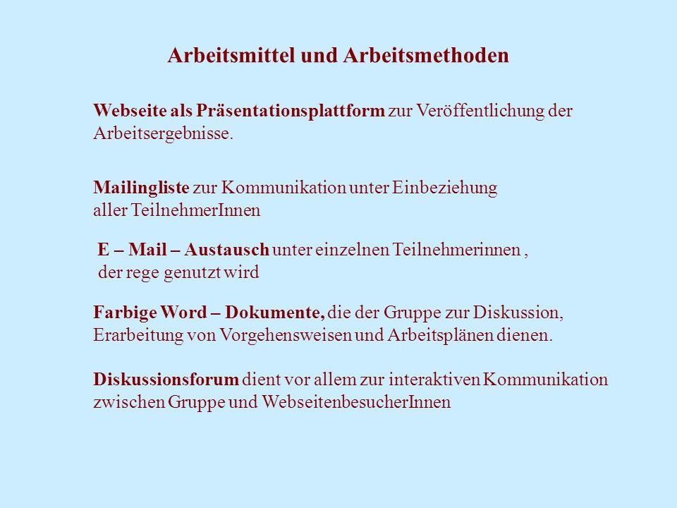 Arbeitsmittel und Arbeitsmethoden Webseite als Präsentationsplattform zur Veröffentlichung der Arbeitsergebnisse. Mailingliste zur Kommunikation unter