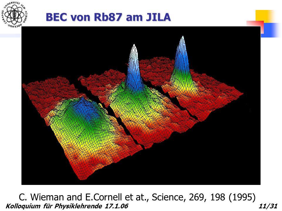 Kolloquium für Physiklehrende 17.1.06 11/31 BEC von Rb87 am JILA C. Wieman and E.Cornell et at., Science, 269, 198 (1995)