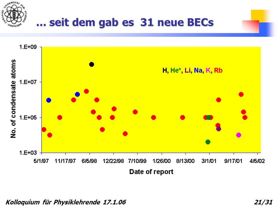 Kolloquium für Physiklehrende 17.1.06 21/31... seit dem gab es 31 neue BECs